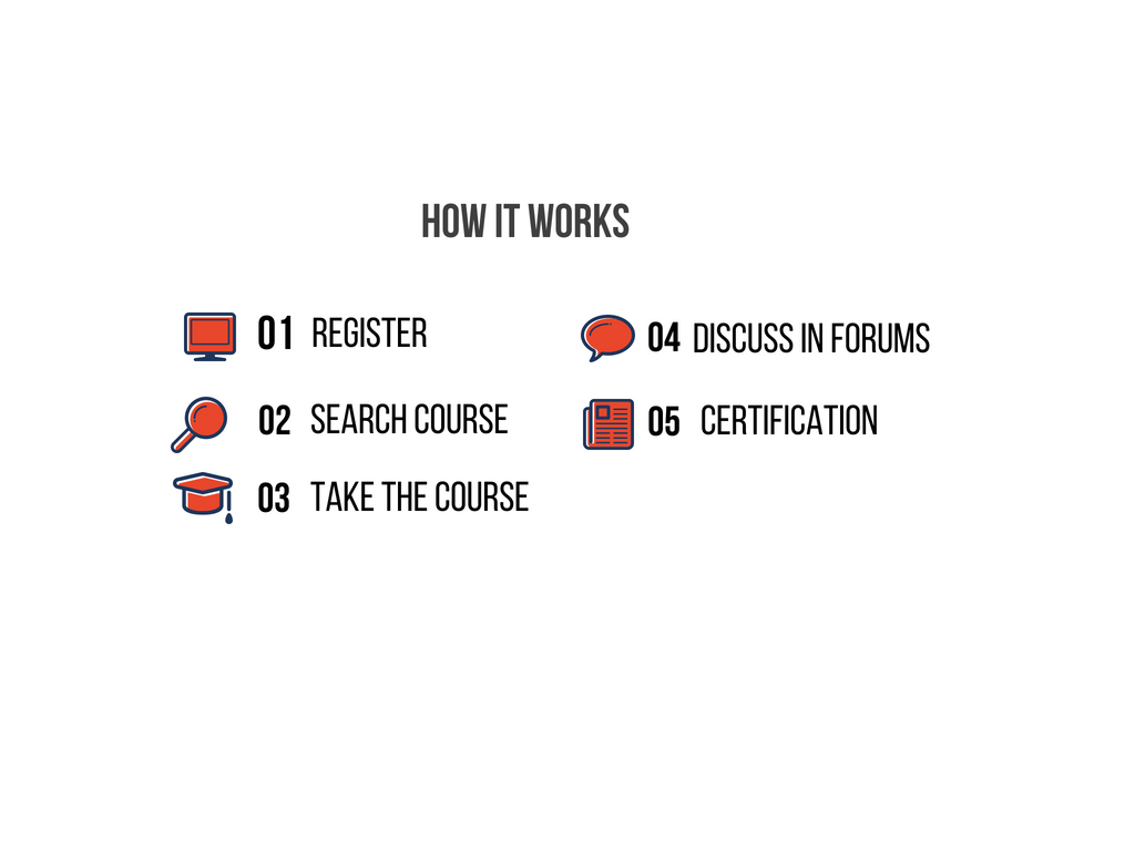 How_It_works
